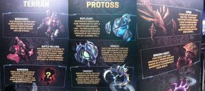 All Of The New Units For StarCraft II: Heart Of The Swarm